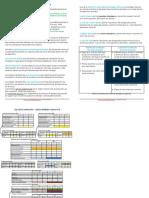 FICHE_CA_ 05.pdf