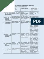 M4 U1 Orientaciones Trabajo