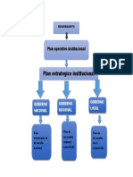 ARTICULACIÓN de requerimiento con el PEI.pdf