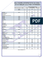 Tabela Veterinaria Clsi 2016 Vet