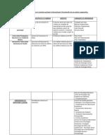 La Práctica de La Psicología en El Contexto Nacional e Internacional. Presentación de Un Cuadro Comparativo.