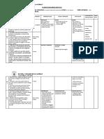 Planificaciones Dua Artes 5 y 6