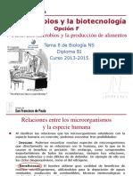 GTP_T8. Microbiología (F4 Los Microbios y Los Alimentos) 2013-15