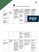 Planificação PES 2019-2020 5º ano de escolaridade