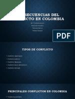 Consecuencias Del Conflicto en Colombia