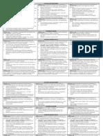 Language Standards 6-8 Comparison Charts.docx