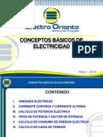 Tema 1.- Conceptos Básicos de Electrcidad