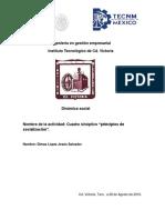 Cuadro Sinoptico Dinamica Social - Copia