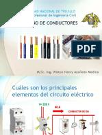 20192-09 a Diseno Conductores Tc Fuerza