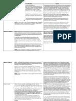 Legislative-Department-Digest.docx