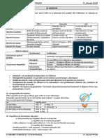 1- Marché Et Dysfonctionnements SE
