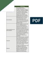 API 33.docx