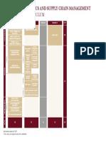 KLU_Curriculum_Master_Global_Logistics_and_Supply_Chain_Management_Fast_Track.pdf