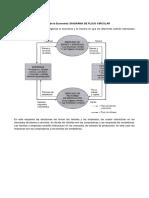 I Modelo de la Economía.pdf