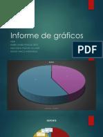 Informe de Gráficos