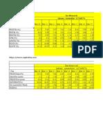 Session 8 Ratio Analysis