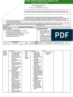 Curriculum Map in Science 7