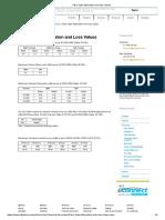 Fibre Optic Attenuation and Loss Values