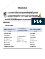 6. Panel Metodológico LyV