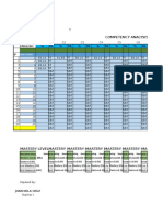 Competency Mastery Levels Template Sample (1)