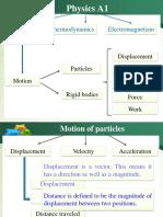 Chapter 1_Motion.pdf