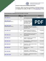 Lista de NBR