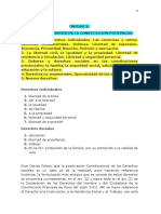 Dcho Publico, PRov y Mpal - Uda4