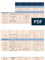 Project Database as November 19, 2019.xlsx