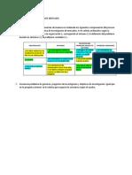EVALUACION FINAL DE PROCESOS DE INV. DE MERCADOS.docx