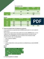 340359346 Ejercicios Resueltos Costo Volumen Utilidad Convertido