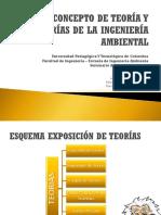 TEORIAS-DE-LA-INGENIERIA-AMBIENTAL.pptx