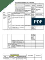 Admisión_perfil_ingreso sociales.docx