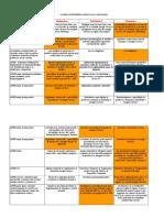 LEGISLATIE GRADELE III si IV_PRIMAVARA-VARA_2013.xls