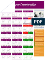 polymer_characterization_technical_poster.pdf