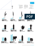 Poster-A3-WaterFootprint-of-Products.pdf