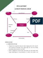 Konsep Pembelajaran Arab