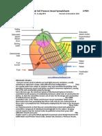 ASME Detailed Analysis