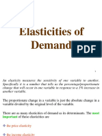 Elasticities of Demand-Class Lecture for B.Com MBA Amity.pptx