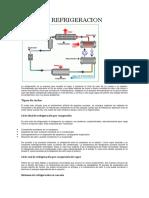 Ciclo de Refrigeracion Termodinamica