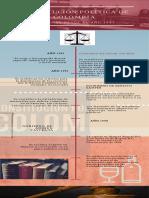 TRABAJO_CONSTITUCION_POLITICA DE_COLOMBIA_2019.pdf