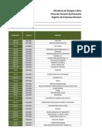 Depósitos de Almacenamiento Act 20 de Marzo de 2019