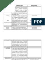 tabla enfermedades congénitas con etiologias
