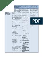 3b.métodos de Evaluación