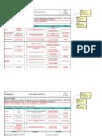 F-SQ-16 Caracterización de Procesos - Compras Ejemplos