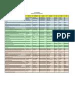 Data Pemenang OPSI 2019