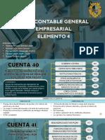 Elemento 4 - Rentabilidad - Cuentas