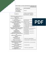 Instrumentos Para La Evaluación Del Proceso de Aprendizaje