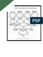 árvore genealogica