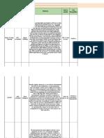 Modelo - Consolidado Tendencias de Entrenamiento