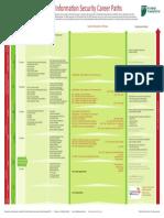 Infosec Career Paths v4